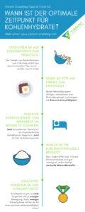 Infografik Kohlenhydrate
